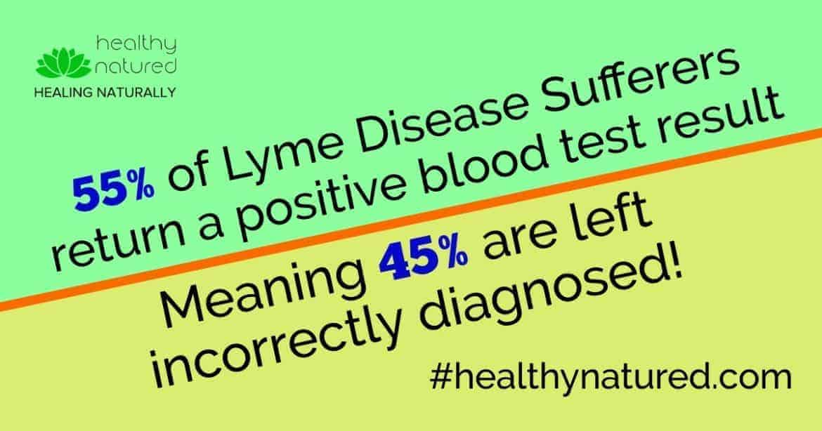 Blood Testing - Natural Cure Lyme Disease - Top Holistic Lyme Disease Treatment