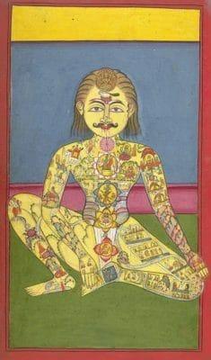 awaken kundalini in 3 easy steps