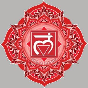 muladhara - what are chakras